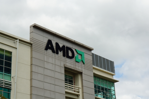 Advanced Micro Devices, Inc. Continue to Rally