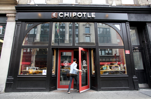 Chipotle Stock Tumbles to Cusp of New Bear Market