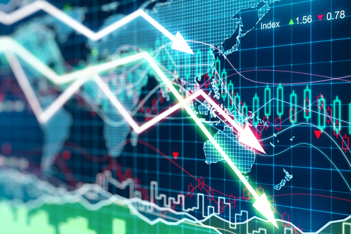 Financial Markets are Falling Sharply