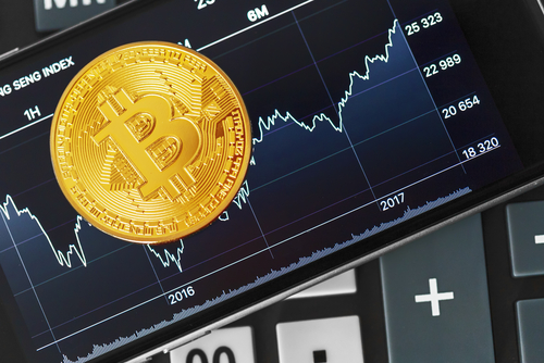 Bitcoin Prices Fall After Google Announces to Ban All Crypto Ads